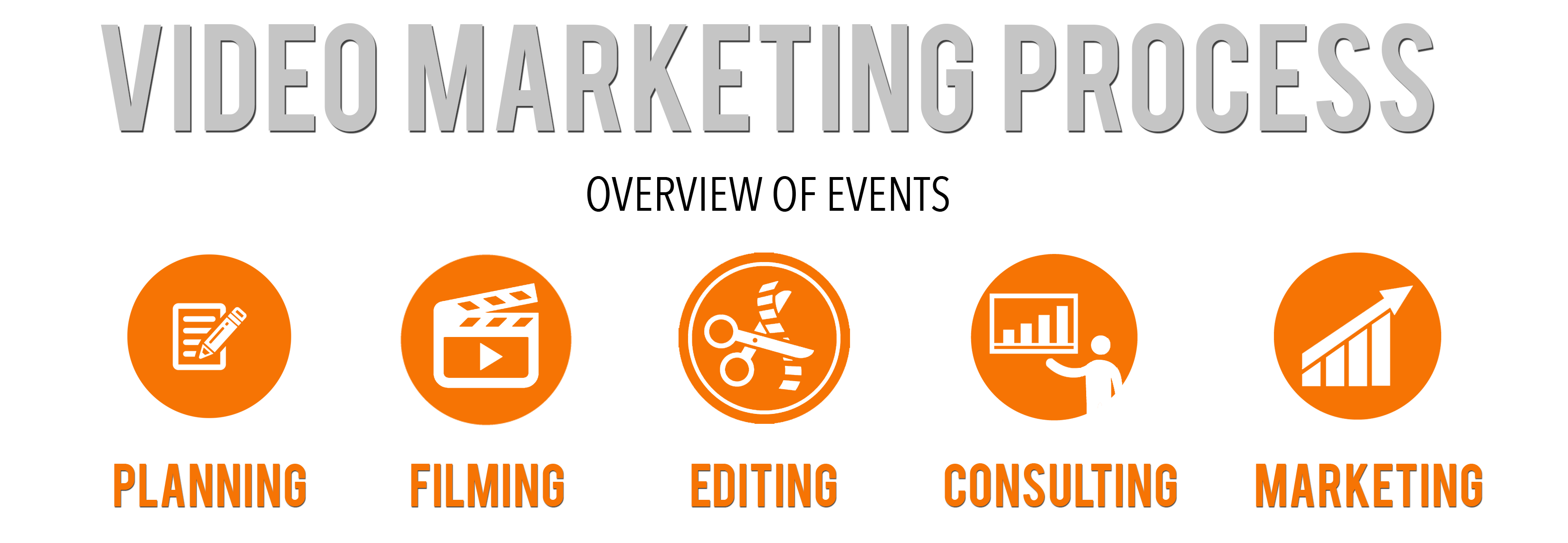 video marketing process_RAW3